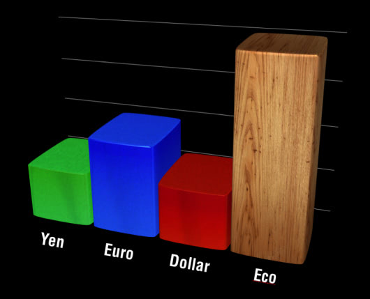 Visual of ECO Currency – A Proposal to Balance Economical and Environmental Value