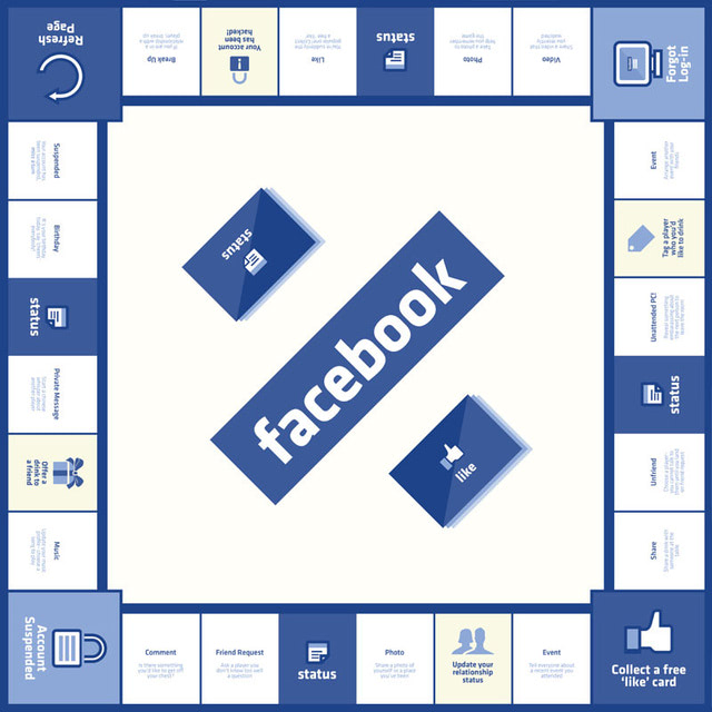 Visual of Interact with Friends (in Real Life) with Facebook Monopoly