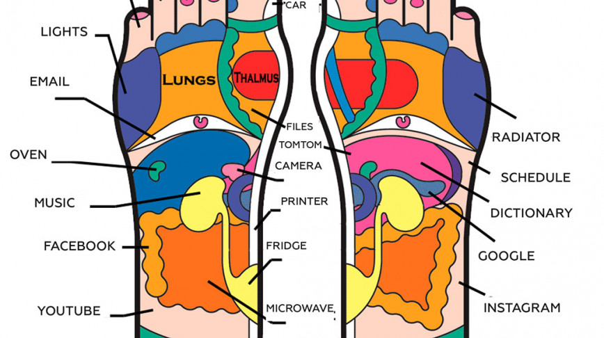 Visual of Technology Reflexology