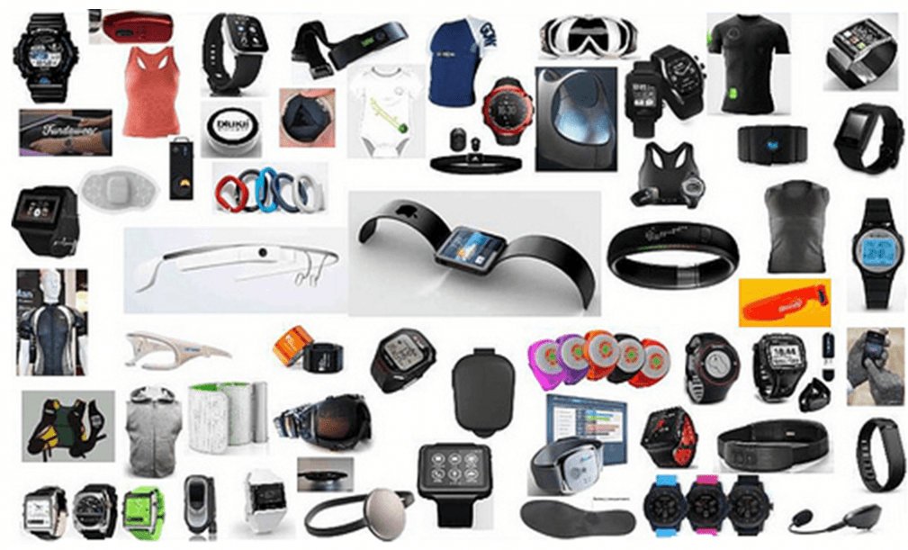 Visual of Which Device Are You Wearing Today?