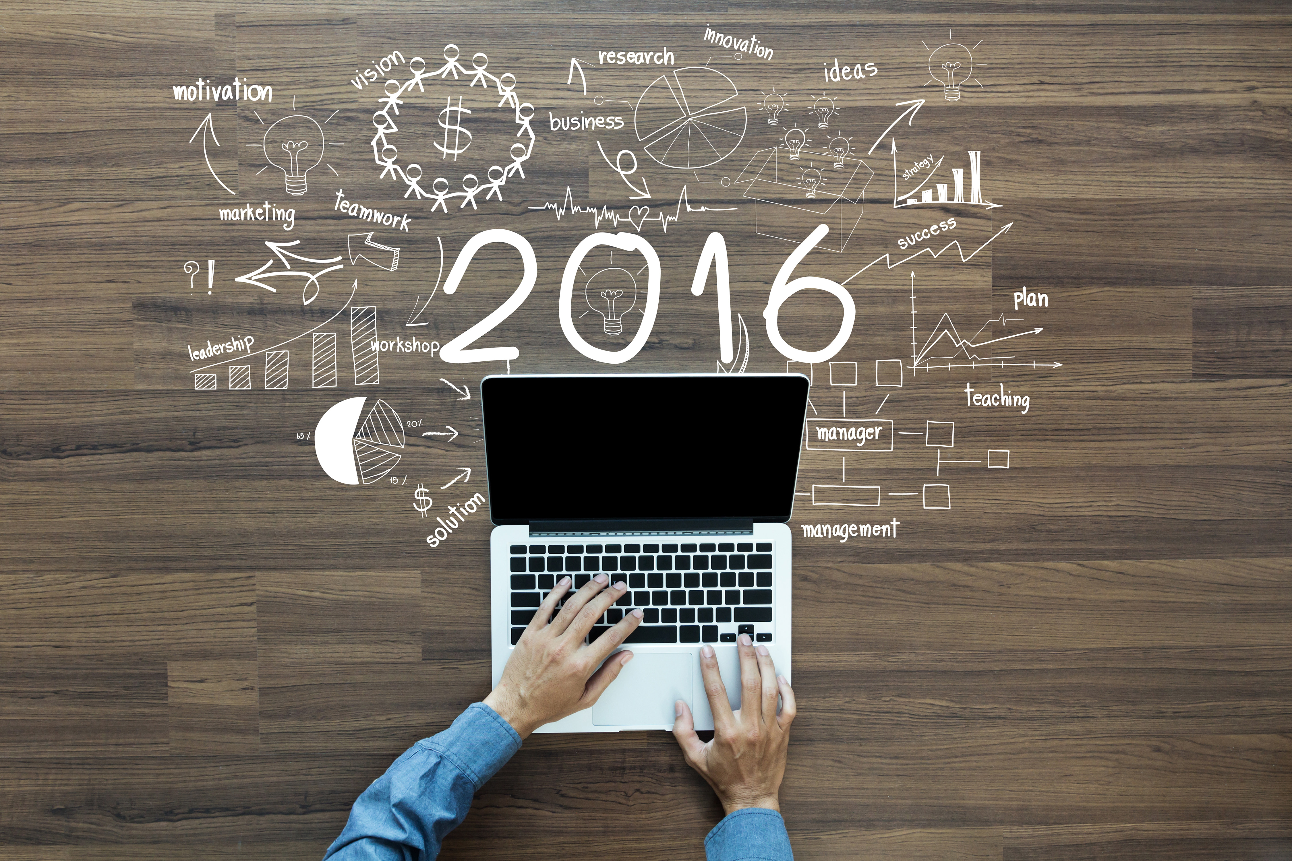 Visual of Which Technologies will 2016 Bring?