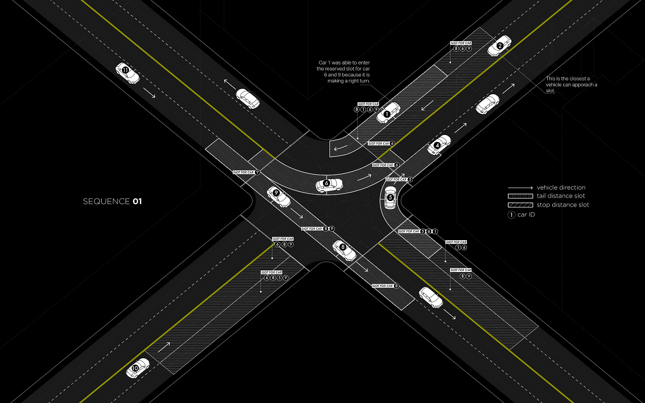 Visual of The Death of the Traffic Light