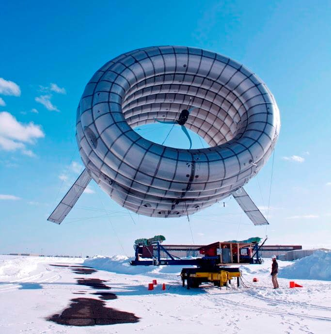 Visual of Will Kites Provide Wind Energy in the Future?