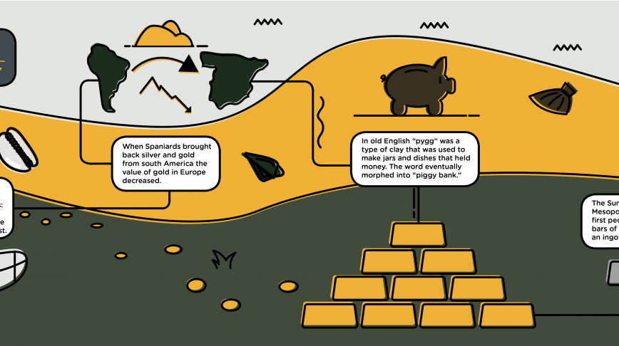 Visual of The Story of Money: Gold