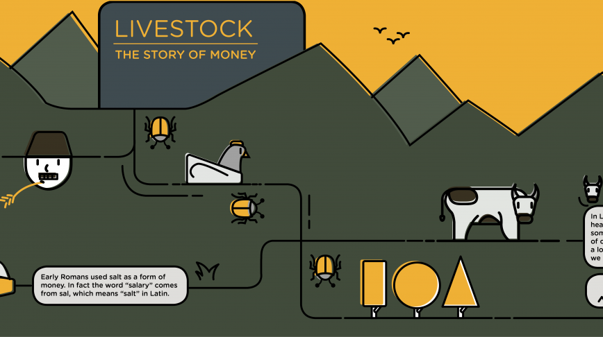 Visual of The Story of Money: Livestock