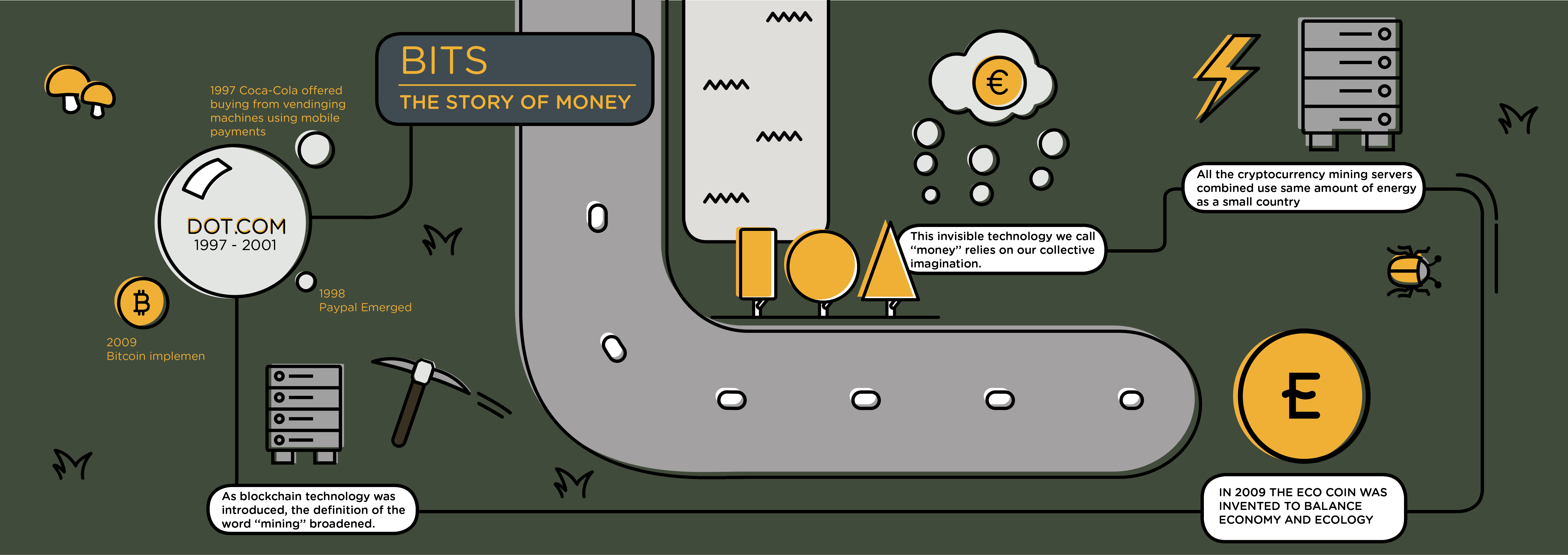 Visual of The Story of Money: Bits